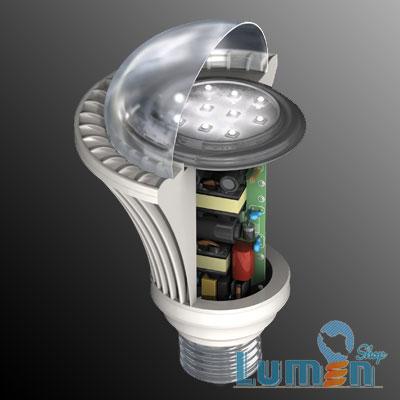 اجزاء لامپ led