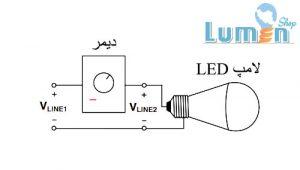 نحوه قرارگیری دیمر در مدار لامپ